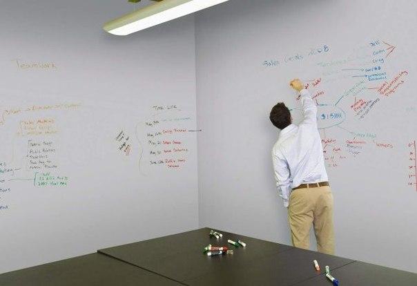 незаменимость маркерных обоев в офисе